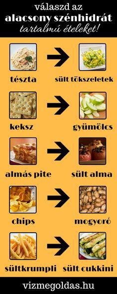 nagy fogyókúrás tippek)