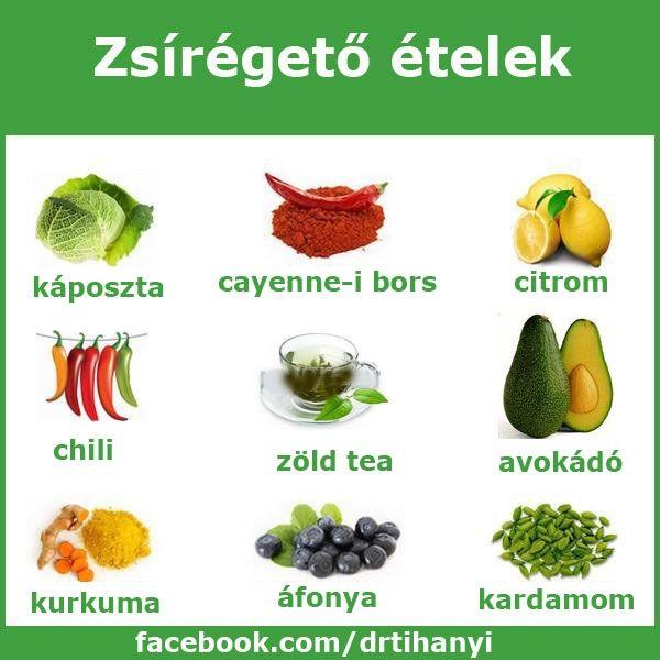 zsírégető na)