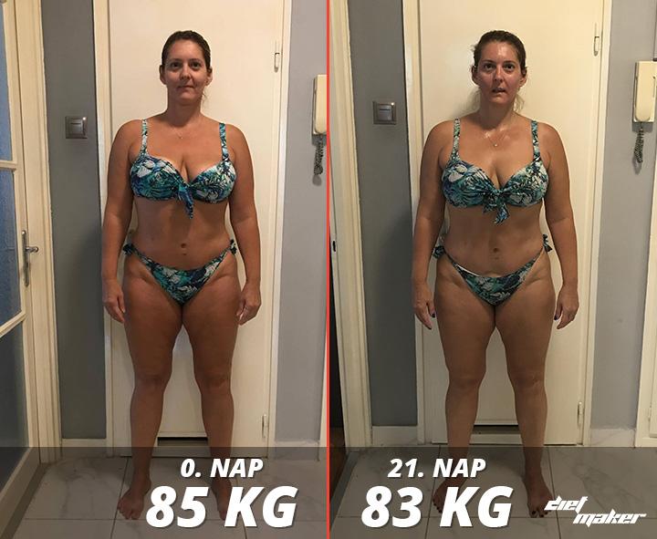 21 napos fogyás eredményei