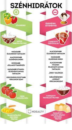 Így táplálkozz tisztán: a tiszta étkezés alapjai | Well&fit