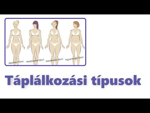 megtalálja a fogyás típusát)