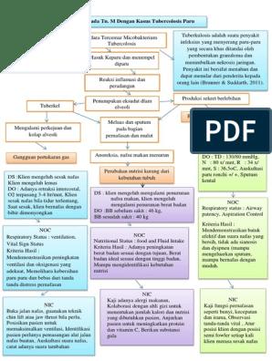 ripp n ripp zsírégető mellékhatások)