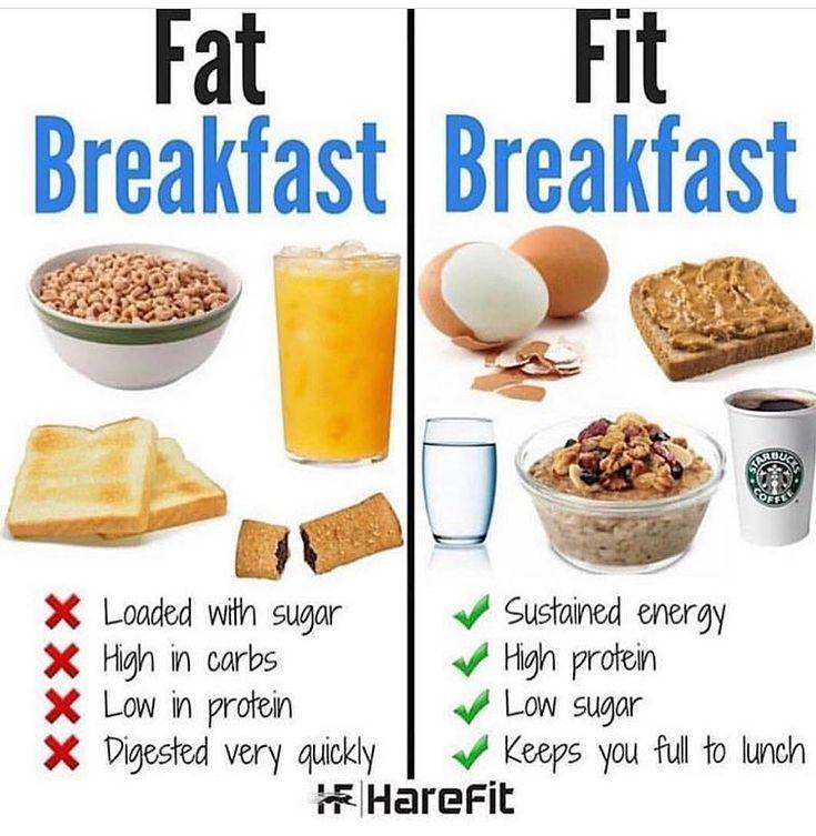 • 28 NAPOS, KALÓRIÁS ÉS ÜNNEPEK UTÁNI 3 NAPOS DIÉTA | Health, Diet, Health fitness