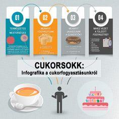 21. századi gyógynövényes fogyókúrás teák vélemények)
