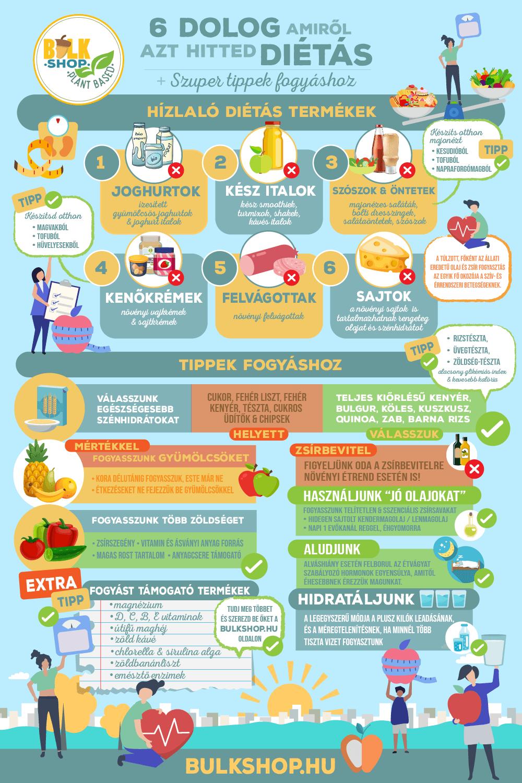 Milyen tésztát ehetsz diéta alatt? | Peak girl