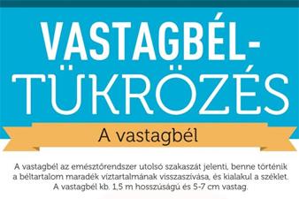 Székrekedés - Budai Egészségközpont - Éfabianpack.huőség.