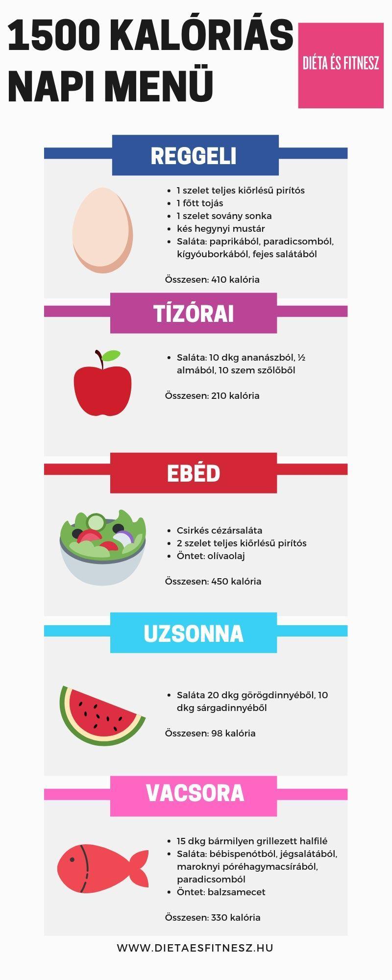 bioburn természetes zsírégető