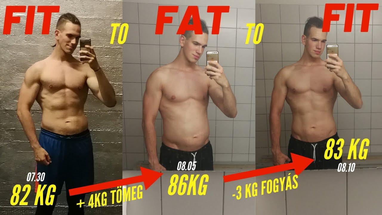 fogyás súlya 3kg)