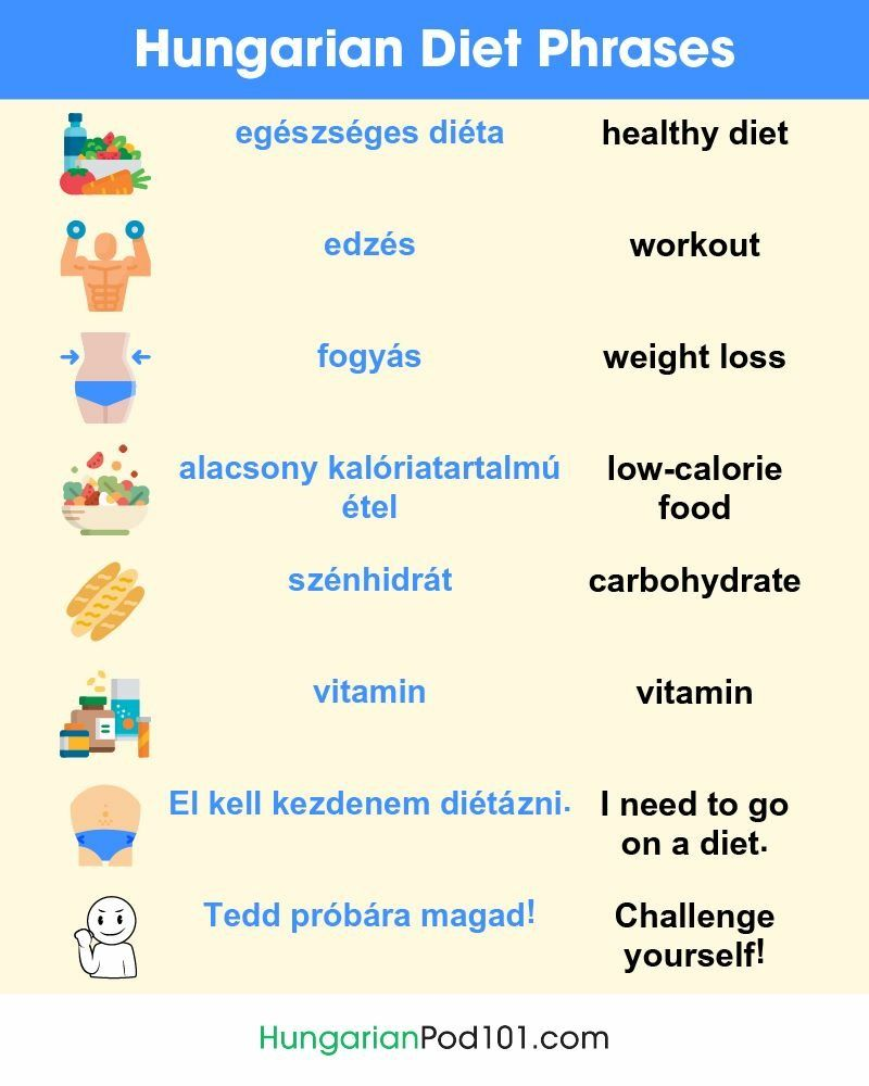 MBW (Modern Body Weight) - Fogyás program