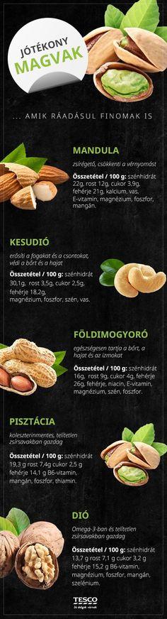 a zsírégetők egészségesek az Ön számára