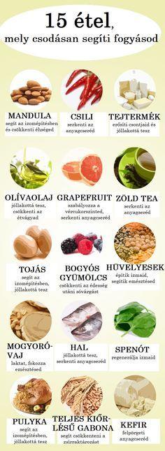 ételek, amelyek segítenek a fogyásban