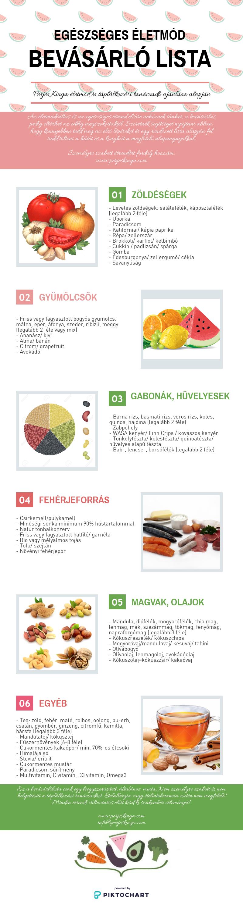 egészséges fagyasztott ételek fogyni