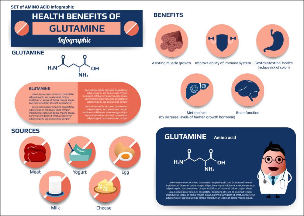 Táplálékkiegészítők, amiket érdemes ismerni II. – Aminosavak