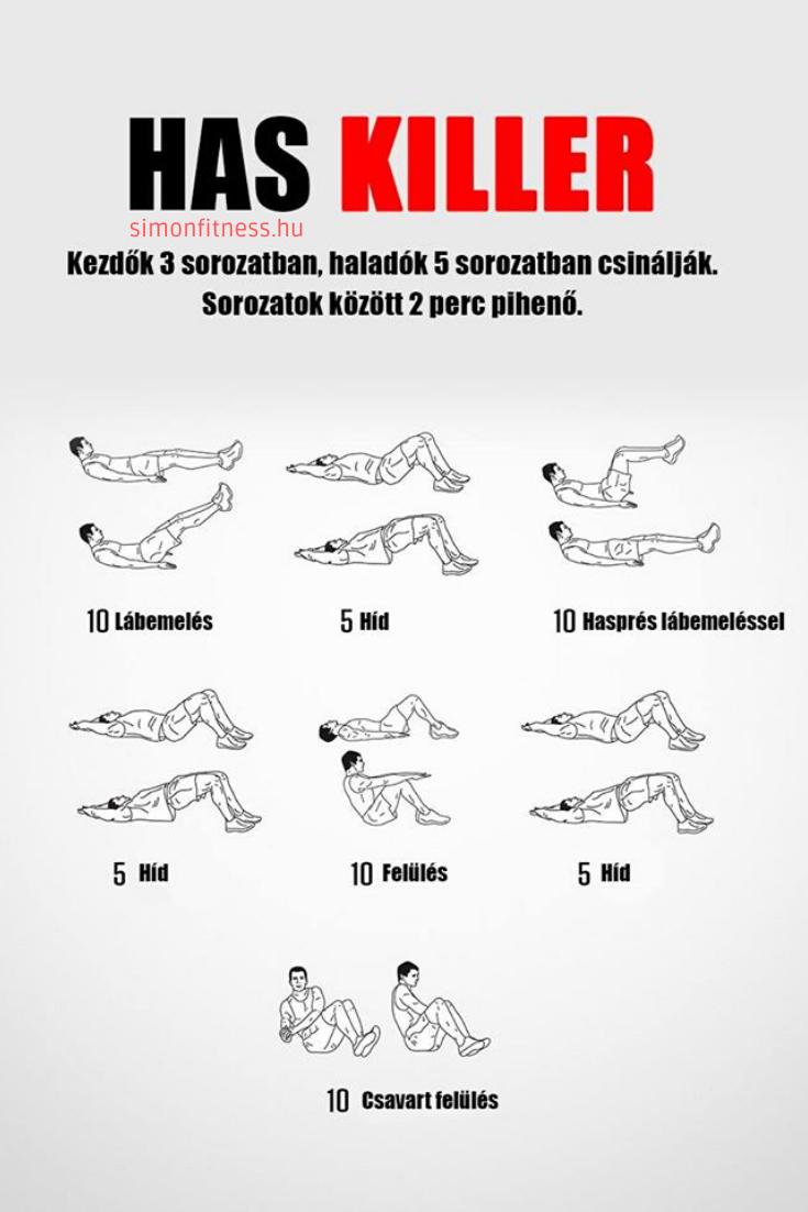 felülés hasa zsírvesztés)
