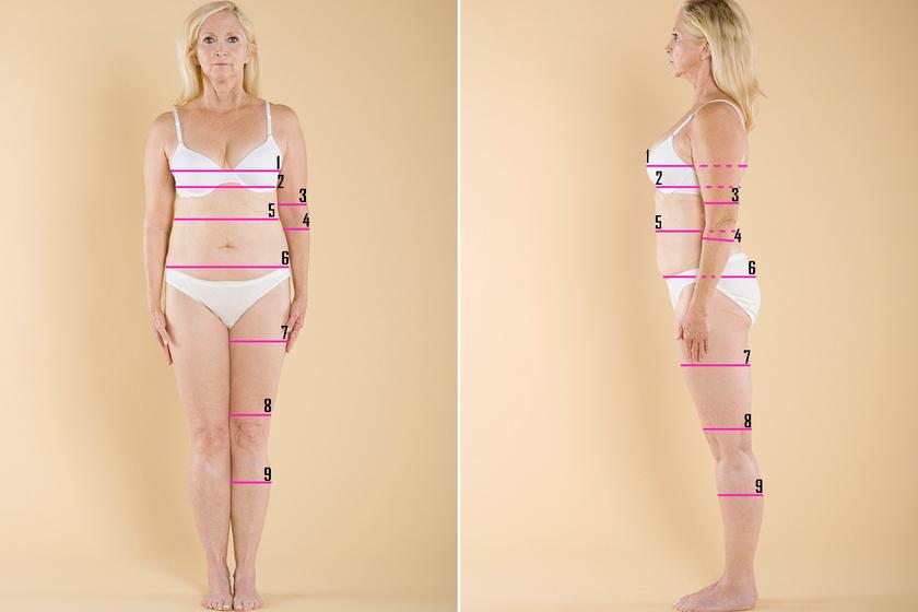 fogyás látható súlycsökkenés traumás agysérülés után