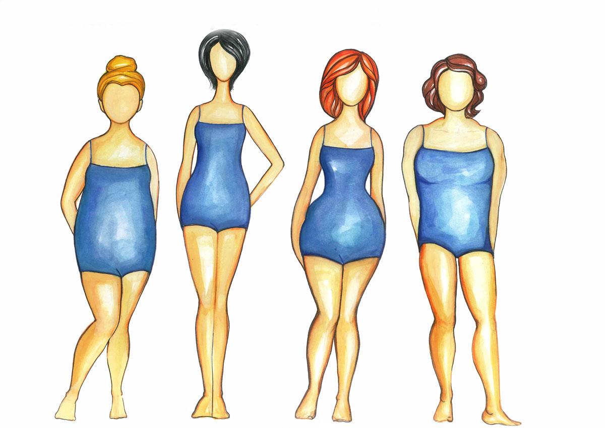 Zsírégető kalauz Fogyás legjobb módja