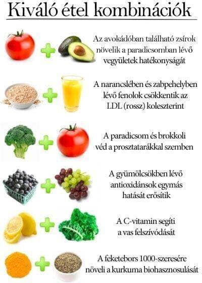 Karcsúsító és egészséges, Karcsúsító táplálkozás - Budai Egészségközpont - Éabisa.huőség.
