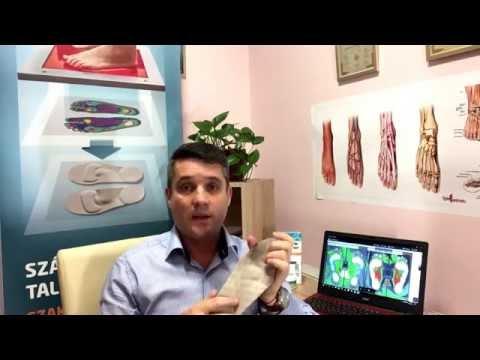 Butalbital acetaminofén koffein fogyás - Karcsúsító felsők