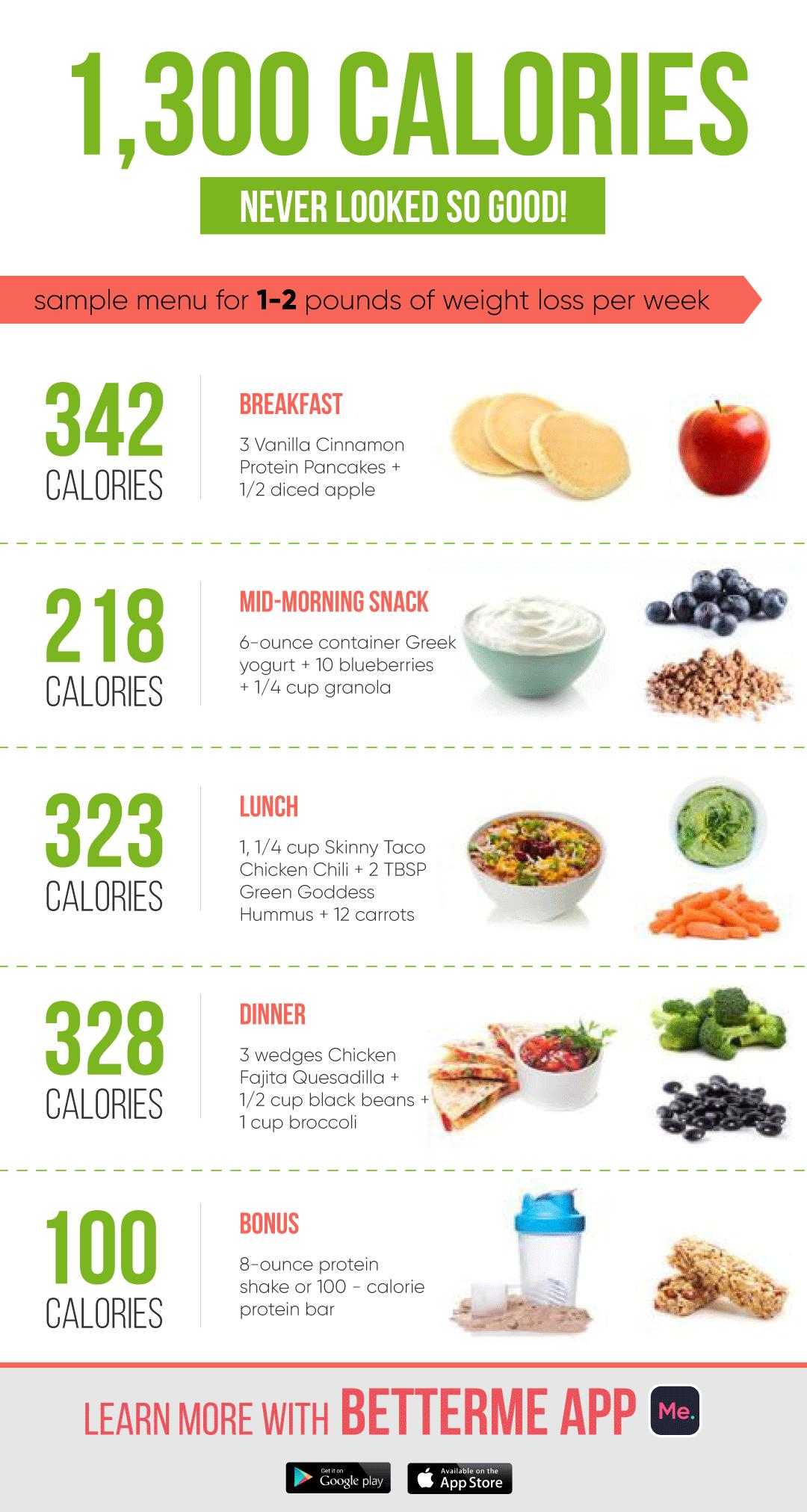 legegészségesebb fagyasztott ételek fogyáshoz)