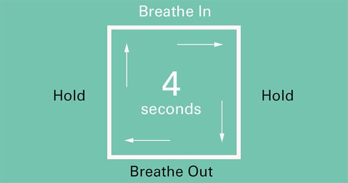 légzési technikák zsírégetésre