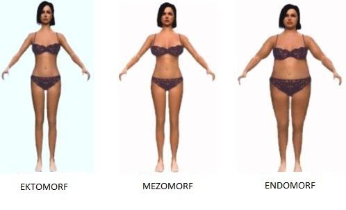 mezomorf testtípusú női fogyás