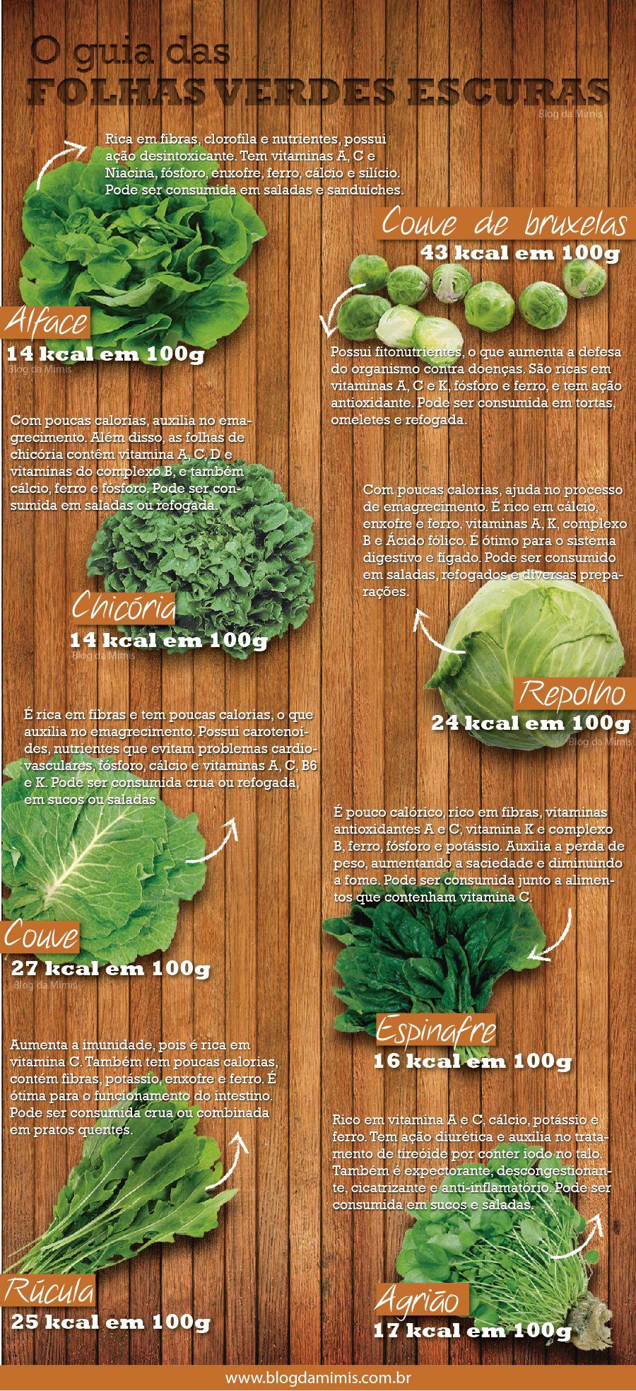 A d-vitamin segít a fogyásban. Fogyni gyors folyékony étrend