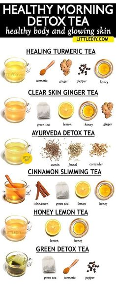 tea fogyáshoz ph